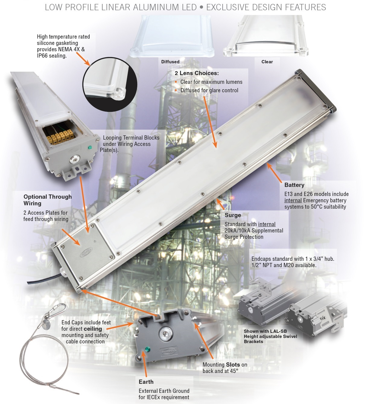 Enjoyable Lighting System Wiring Database Cominyuccorg